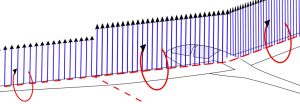 Lifting line illustration, cropped